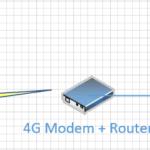 Подключаемся к серверу за NAT при помощи туннеля SSH. Простая и понятная инструкция.