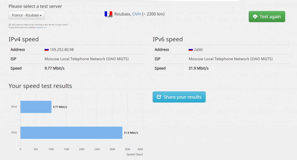 IPv6 speed vs IPv4 speed