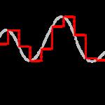 Bitstream или 1-DAC